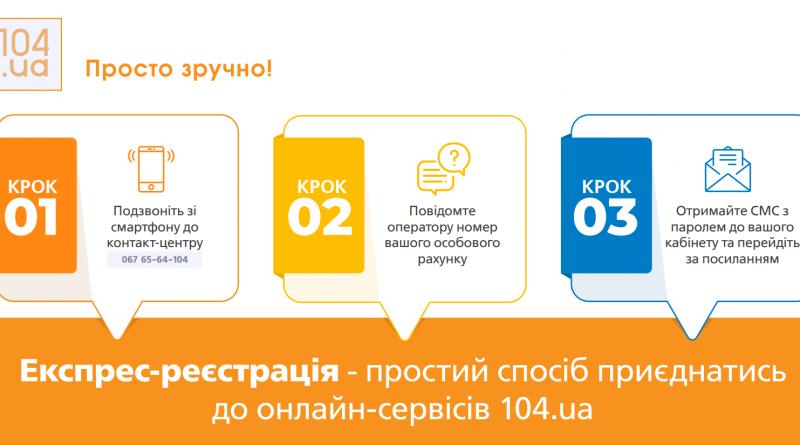 Для споживачів газу розробили експрес-реєстрацію в онлайн-сервісі, щоб вони могли передати показання та заплатити за газ, не виходячи з дому під час карантину