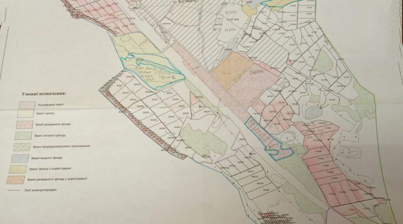 Про оформлення договору оренди на земельну ділянку (частку, пай)